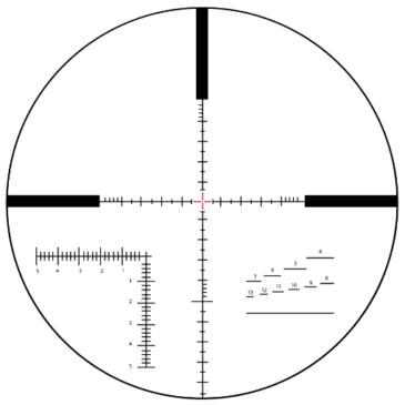 Mäta avstånd med kikarsikte
